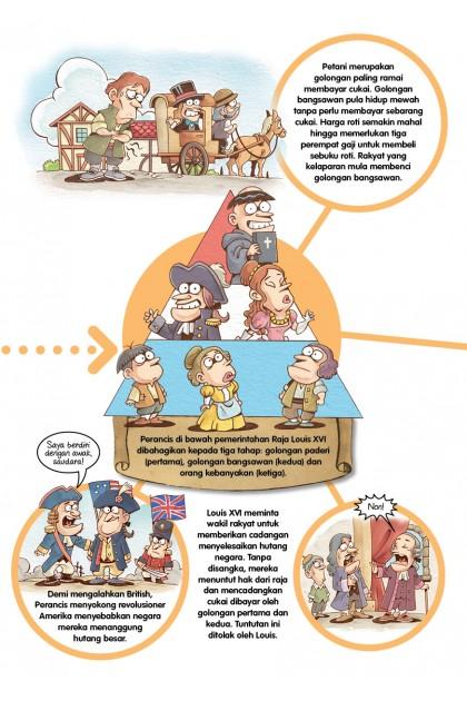 3-Minit Fakta: Titik Perubahan Sejarah